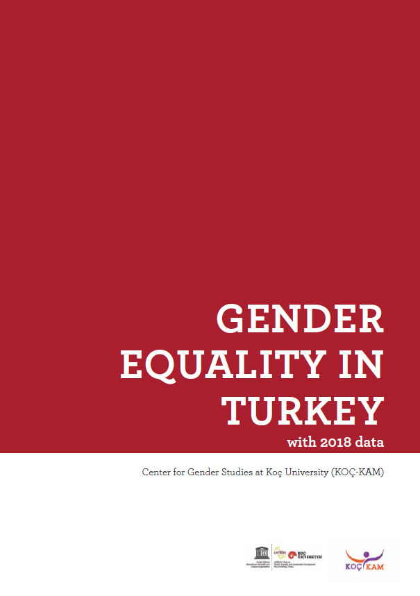 gender equality in turkey